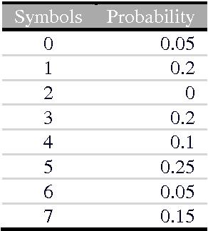 PDF] Enhancing Efficiency of Huffman Coding using Lempel Ziv