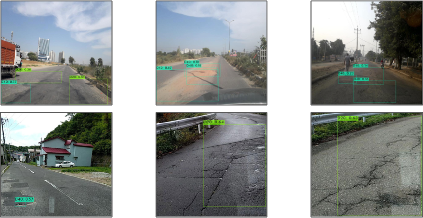 Figure 2 for Road Damage Detection using Deep Ensemble Learning