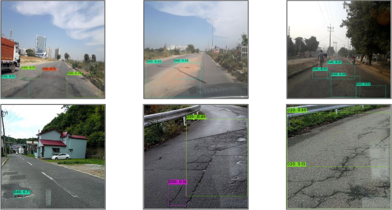 Figure 3 for Road Damage Detection using Deep Ensemble Learning