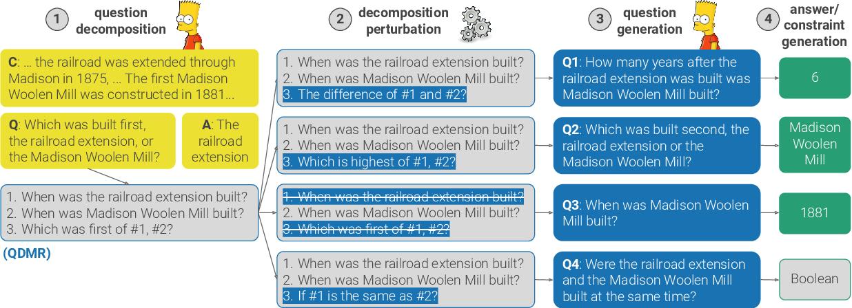 Figure 1 for Break, Perturb, Build: Automatic Perturbation of Reasoning Paths through Question Decomposition