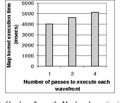 StreamMR: An Optimized MapReduce Framework for AMD GPUs