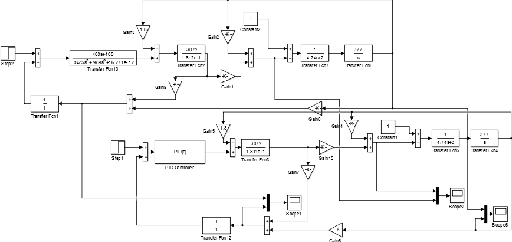 Figure 2 from pidf auto tuning control system avr in power figure 2 block diagram of one synchronous machine with conventional pid and pidf auto tuning ccuart Image collections