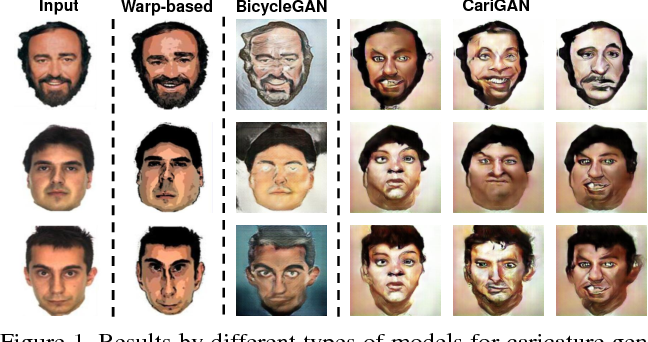 Figure 1 for CariGAN: Caricature Generation through Weakly Paired Adversarial Learning