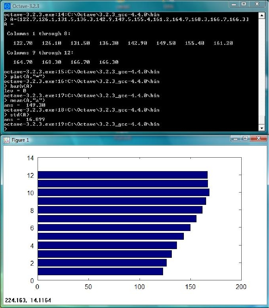 Figure 3 from Free and open software for applied statistics  A
