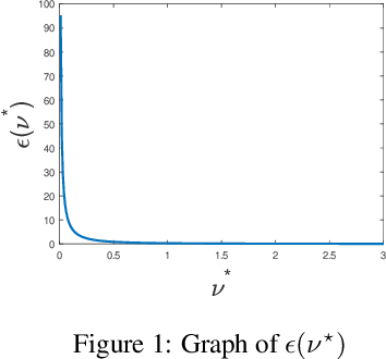 Figure 1 for $t$-$k$-means: A $k$-means Variant with Robustness and Stability