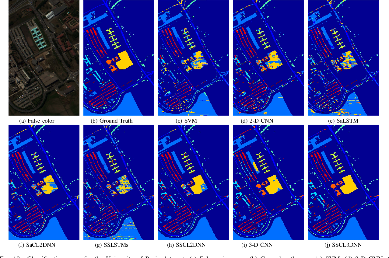 Figure 2 for Feature Extraction and Classification Based on Spatial-Spectral ConvLSTM Neural Network for Hyperspectral Images