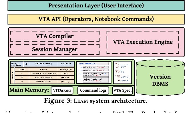 Figure 3 for Leam: An Interactive System for In-situ Visual Text Analysis