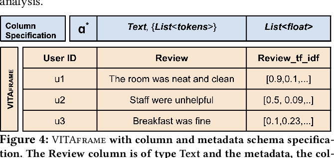 Figure 4 for Leam: An Interactive System for In-situ Visual Text Analysis