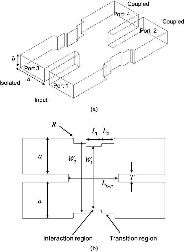 Figure 1 From A High Power Waveguide Phase Shifter With Periodic Rf