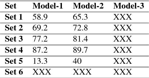 Figure 4 for Harnessing GANs for Addition of New Classes in VSR