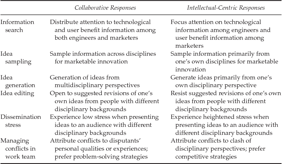 Understanding and Improving Cross-Cultural Decision Making in Design ...