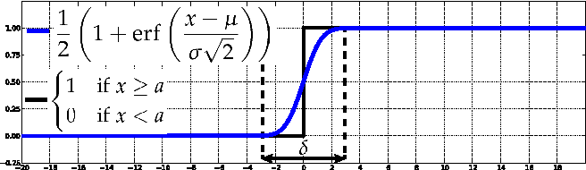 Figure 1 for Deep Neural Programs for Adaptive Control in Cyber-Physical Systems