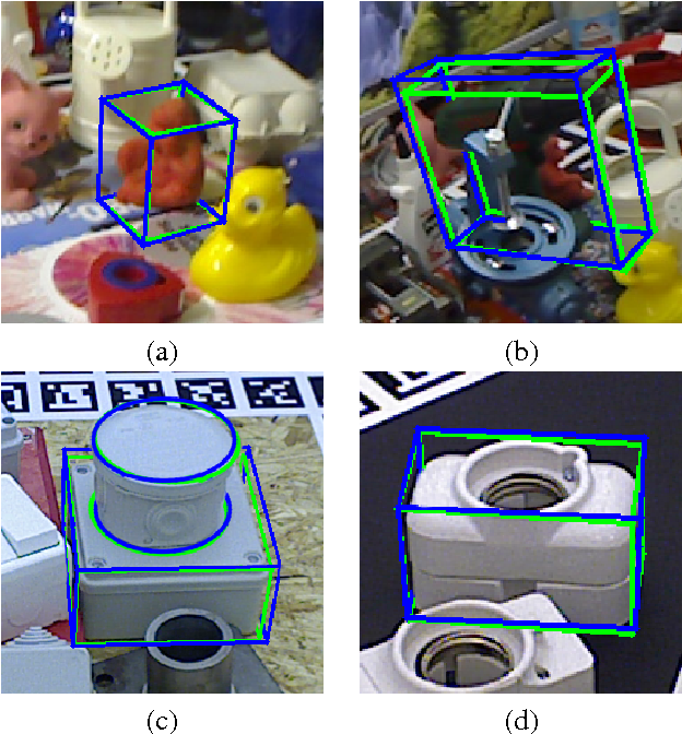 Figure 1 for BB8: A Scalable, Accurate, Robust to Partial Occlusion Method for Predicting the 3D Poses of Challenging Objects without Using Depth