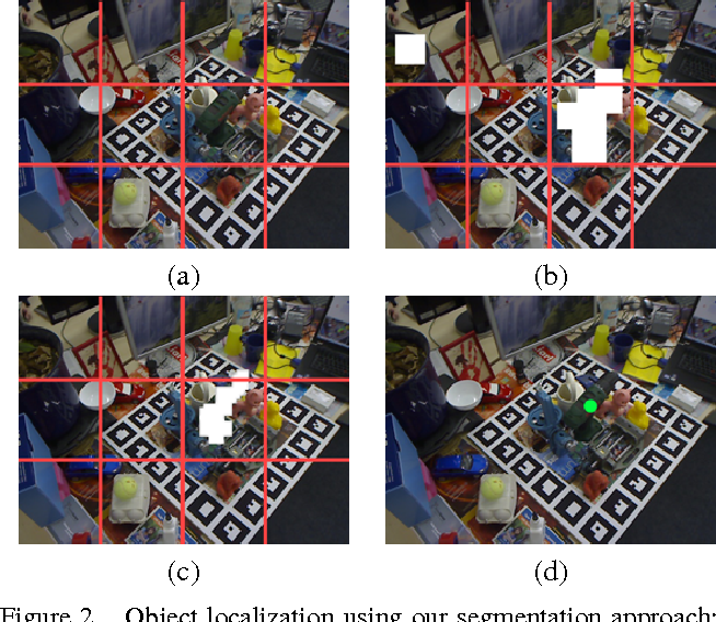 Figure 3 for BB8: A Scalable, Accurate, Robust to Partial Occlusion Method for Predicting the 3D Poses of Challenging Objects without Using Depth