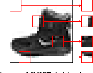 Figure 1 for PyTorch-Hebbian: facilitating local learning in a deep learning framework