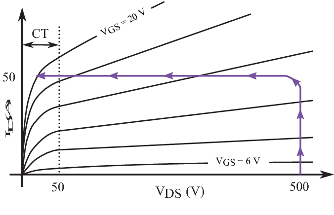 A Novel Characterization Technique to Extract High Voltage