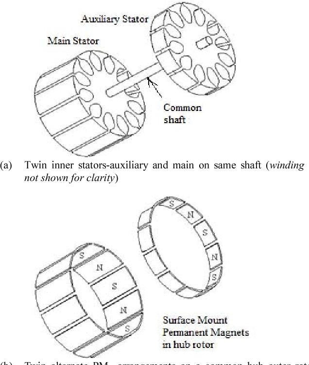 Operation Of Blac Motor Using Pm Enhanced Sensing Of Internal Emf