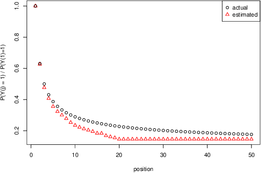 Figure 4 for Scalable Assessment and Mitigation Strategies for Fairness in Rankings