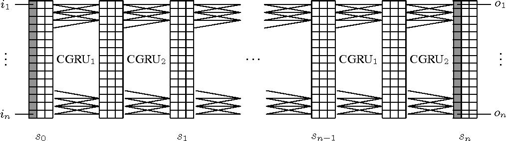 Figure 1 for Neural GPUs Learn Algorithms