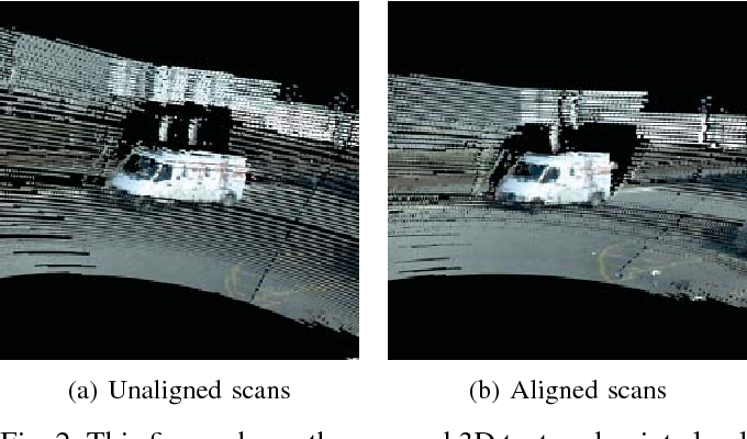 Figure 2 for Robust and Fast 3D Scan Alignment using Mutual Information