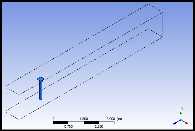 Preliminary turbulence model validation for flow across