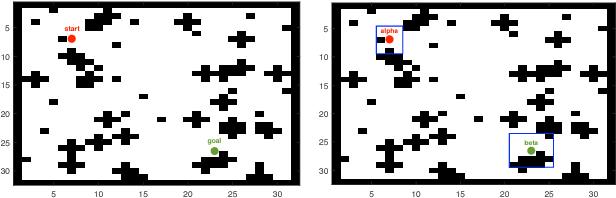 Figure 3 for Federated Reinforcement Learning