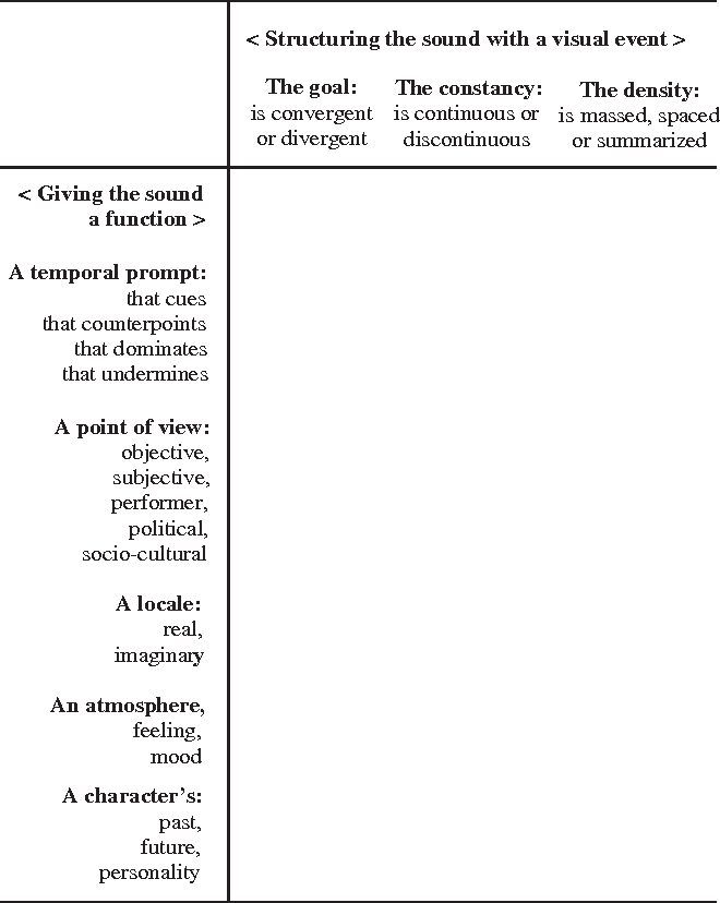 Figure 6 From Computer Aided Instruction Table 1 A Summary Of