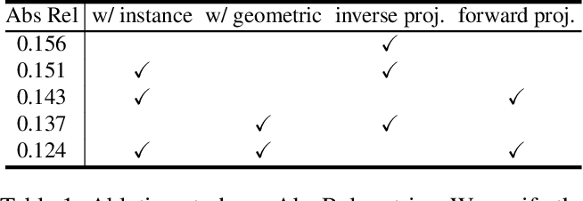 Figure 2 for Instance-wise Depth and Motion Learning from Monocular Videos
