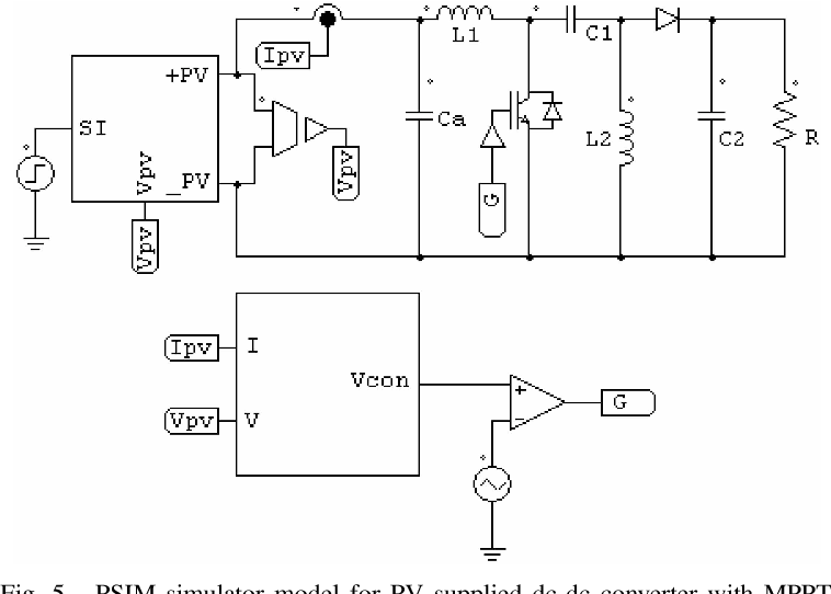 Figure 5 from PSIM circuit-oriented simulator model for the