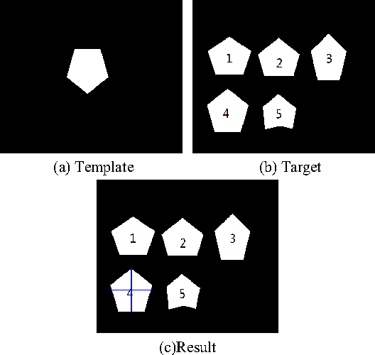Figure 8 from Implementation of Workpiece Recognition and