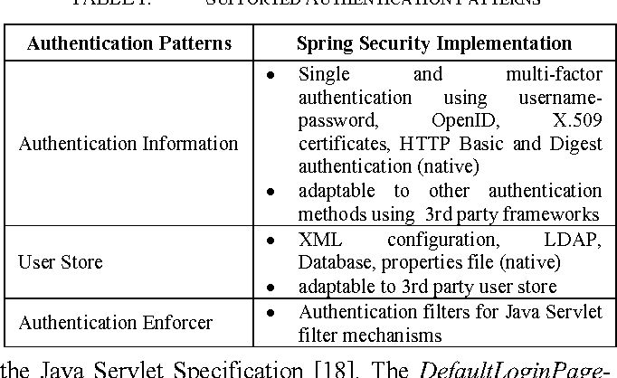 Table I from Identification and Implementation of