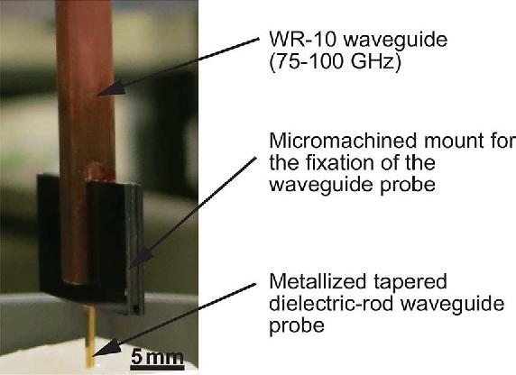 Figure 6 from Millimeter-Wave Near-Field Probe Designed for