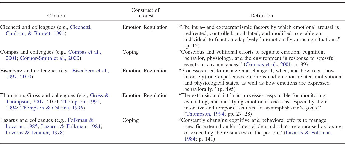 Table 1 From Coping Emotion Regulation And Psychopathology In