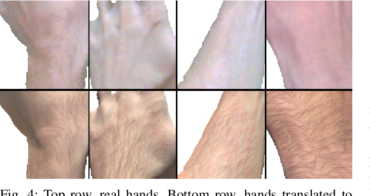 Figure 3 for H-GAN: the power of GANs in your Hands