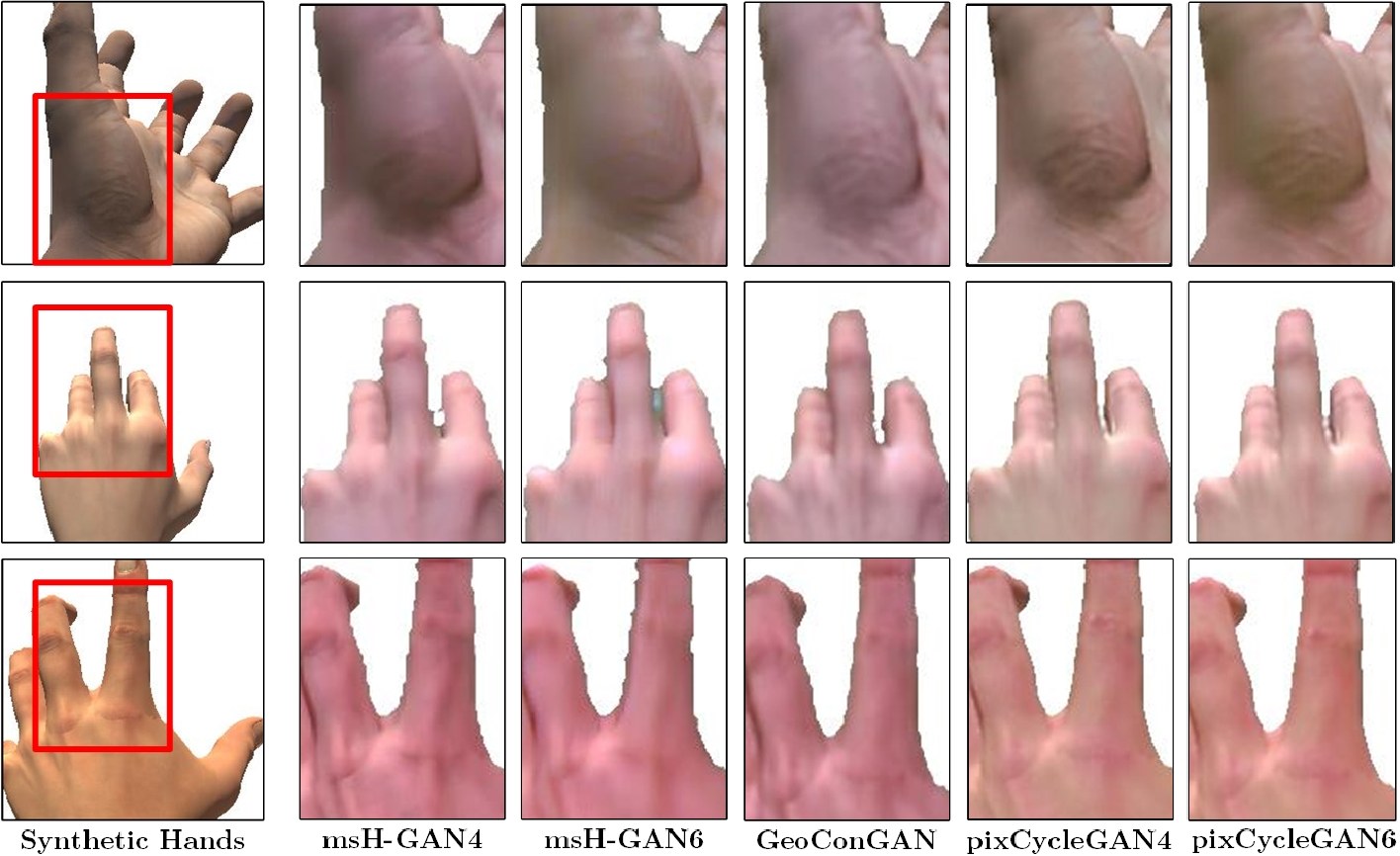 Figure 4 for H-GAN: the power of GANs in your Hands