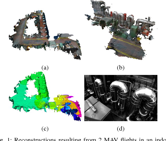 Figure 1 for C-blox: A Scalable and Consistent TSDF-based Dense Mapping Approach