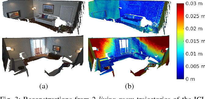 Figure 3 for C-blox: A Scalable and Consistent TSDF-based Dense Mapping Approach