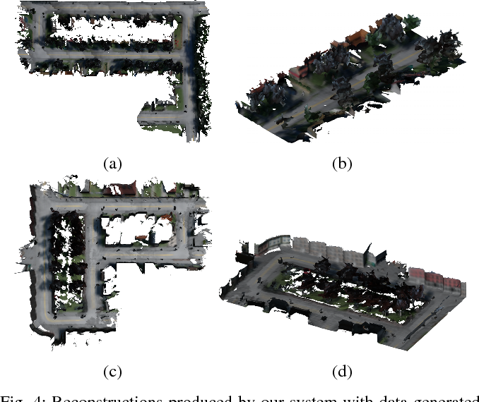 Figure 4 for C-blox: A Scalable and Consistent TSDF-based Dense Mapping Approach
