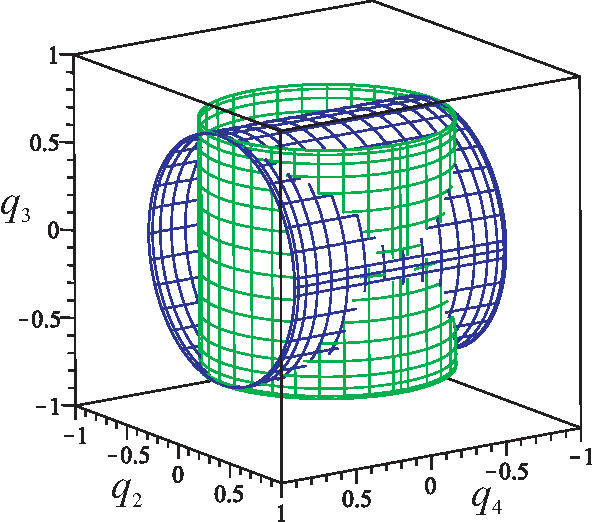 Figure 3 for Kinematics and workspace analysis of a 3ppps parallel robot with u-shaped base