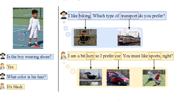 Figure 1 for Text is NOT Enough: Integrating Visual Impressions into Open-domain Dialogue Generation