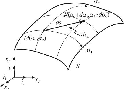 Figure 1 3 From Biomechanics Of The Human Stomach