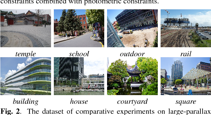 Multiple Combined Constraints for Image Stitching - Semantic Scholar