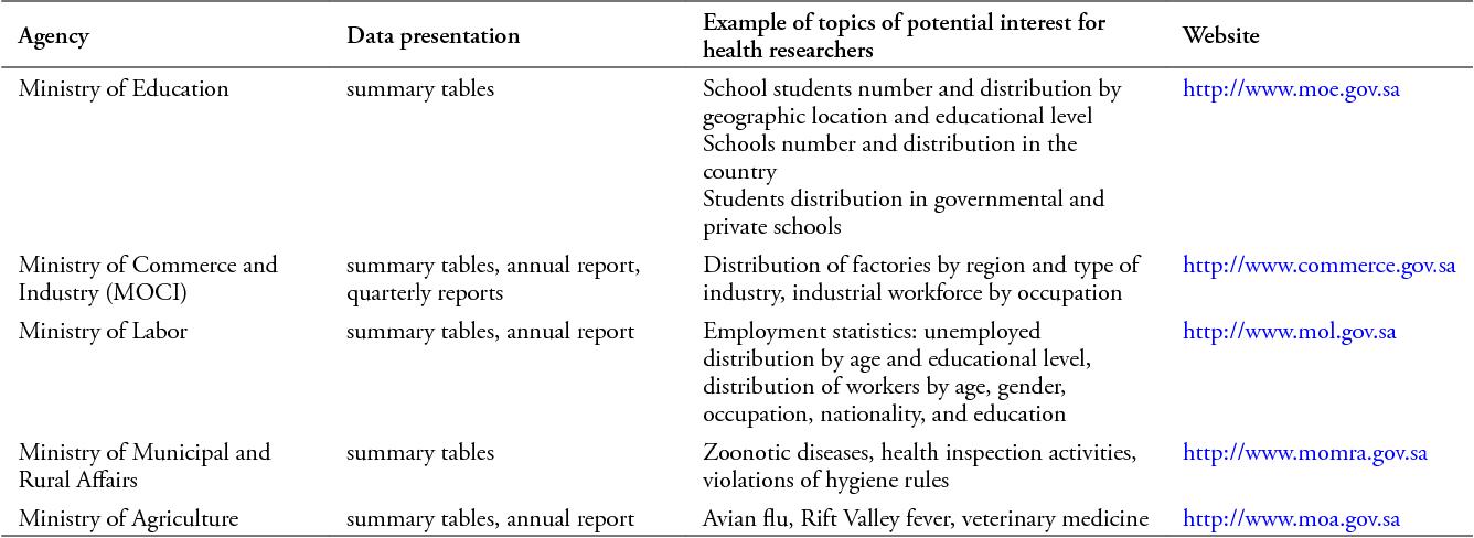 PDF] Online sources of health statistics in Saudi Arabia