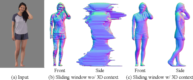 Figure 4 for PIFuHD: Multi-Level Pixel-Aligned Implicit Function for High-Resolution 3D Human Digitization