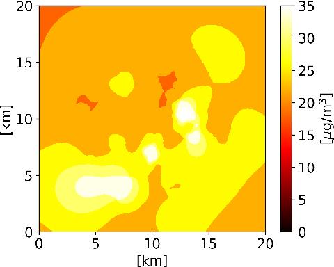 Mobile Sensor Network for Suspended Particulate Matter