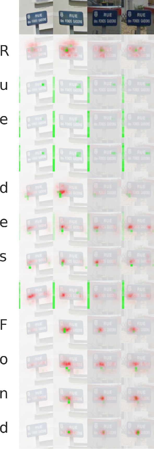 Figure 3 for Attention-based Extraction of Structured Information from Street View Imagery