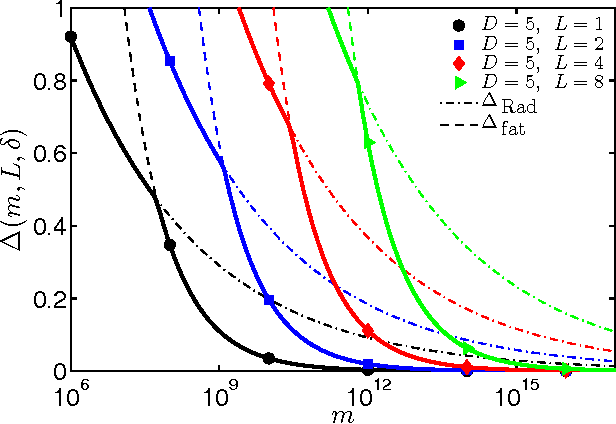 Figure 4 for Maximum Margin Multiclass Nearest Neighbors