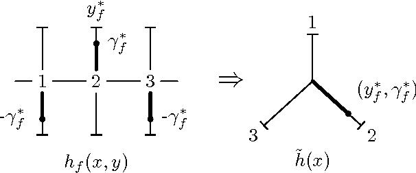Figure 2 for Maximum Margin Multiclass Nearest Neighbors