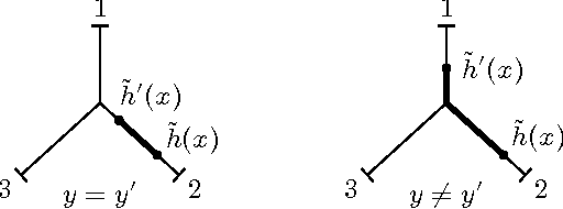Figure 3 for Maximum Margin Multiclass Nearest Neighbors