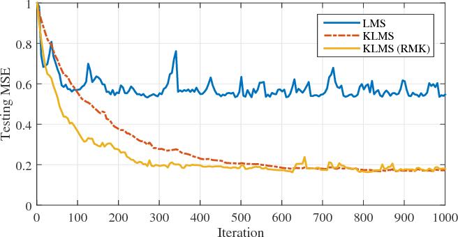 Figure 3 for Recursive Multikernel Filters Exploiting Nonlinear Temporal Structure